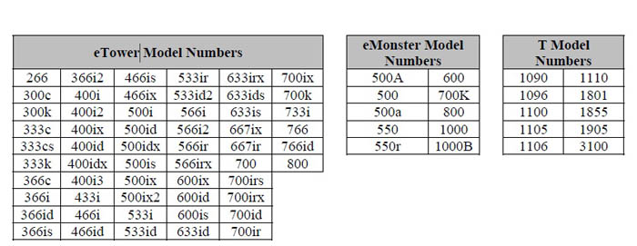 eMachines model numbers