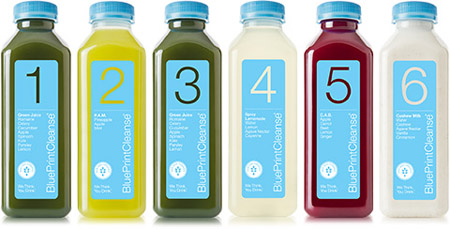 BluePrintCleanse, BluePrintJuice class action lawsuit